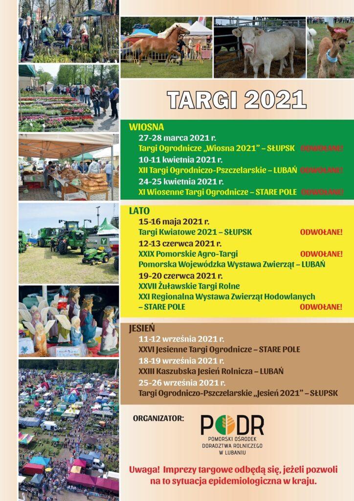 Targi 2021