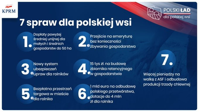 Polski Ład dla polskiej wsi 7 kluczowych zmian